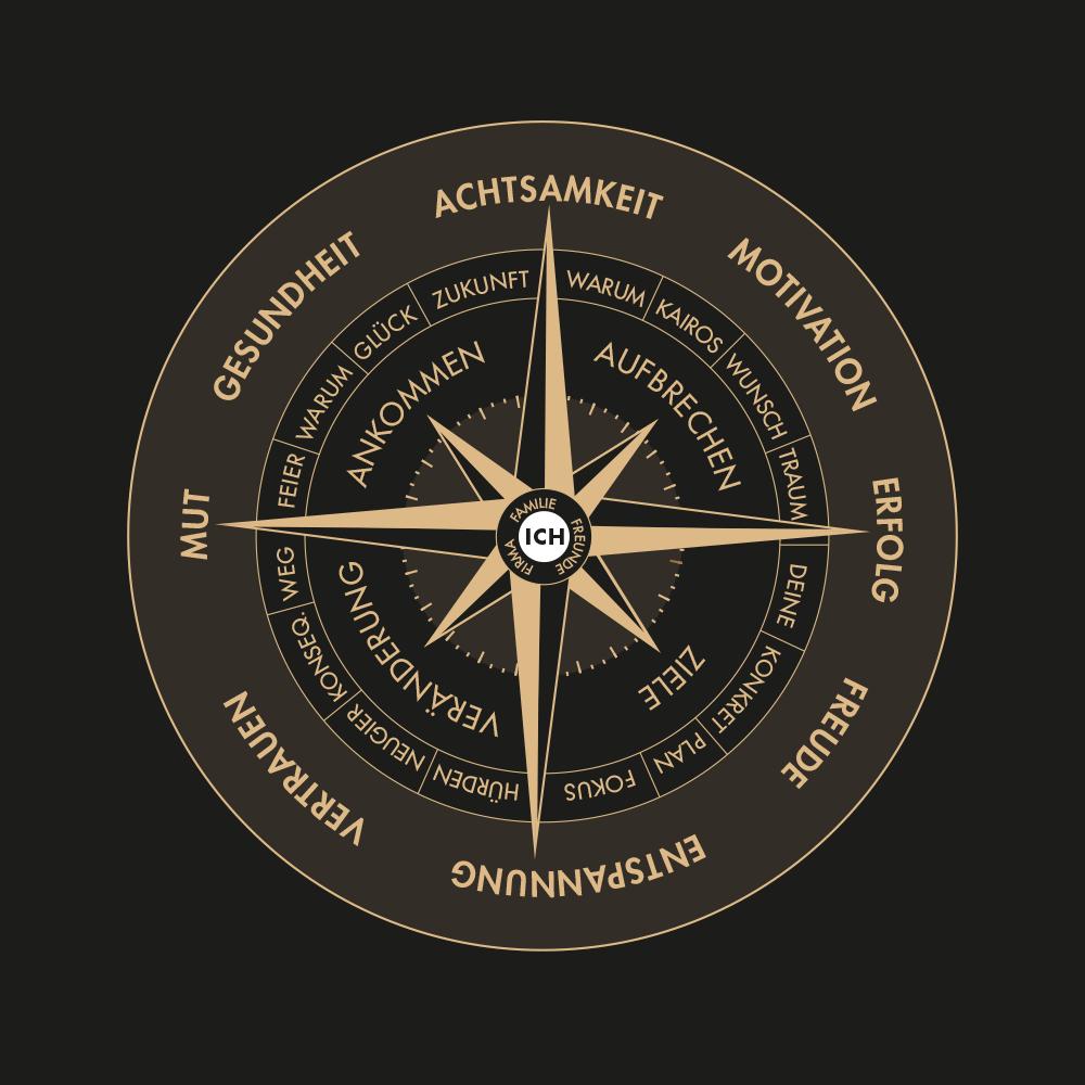 kompass2